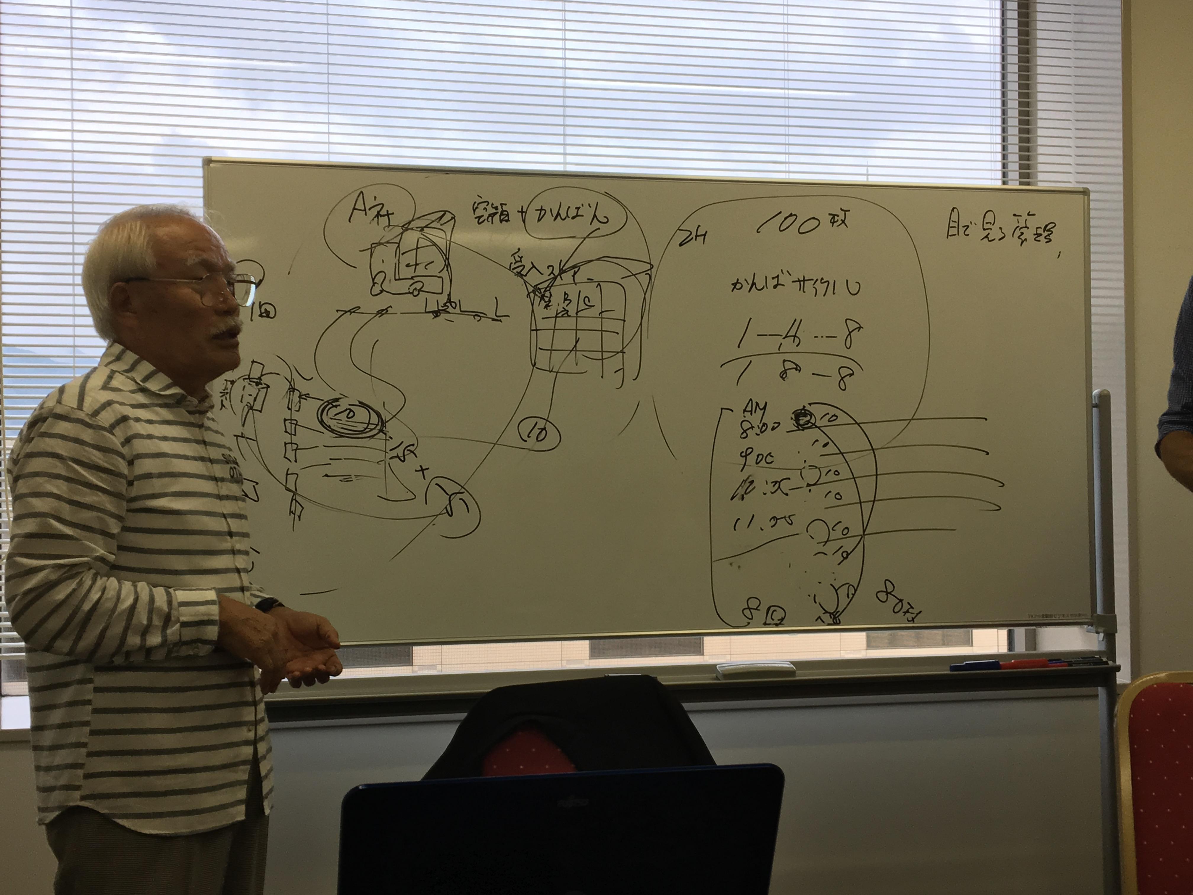 Erklärung der KANBAN-Auslegung bei TOYOTA