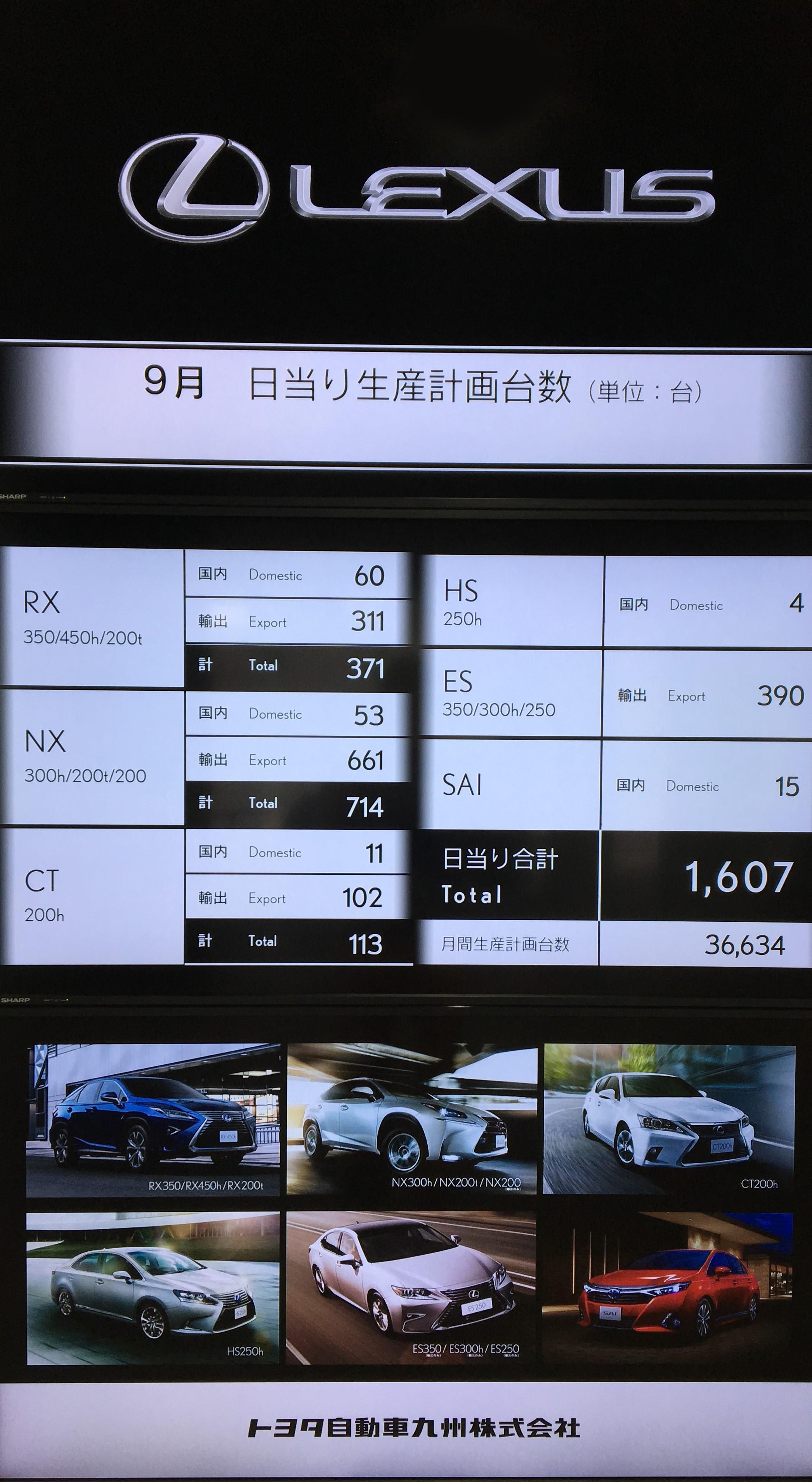 Infobildschirm 2